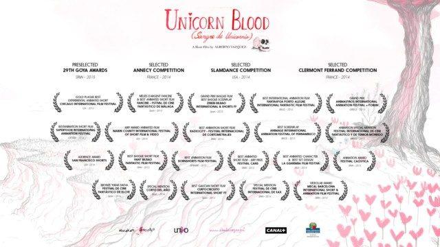 Cortometraje español de animación para adultos de Alberto Vázquez